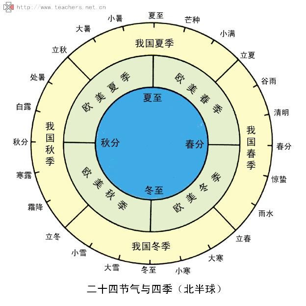 2011年11月23日 - 励志爷爷(oscarg) - 励志爷爷陈岚文化编创杂志型博客